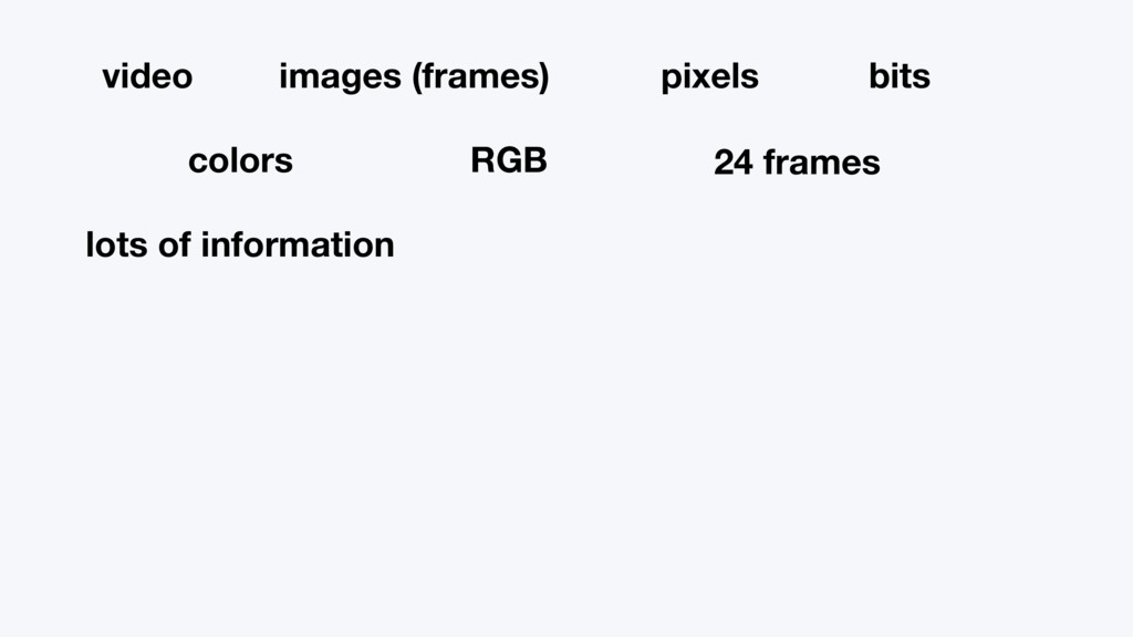 video images (frames) pixels colors RGB 24 fram...