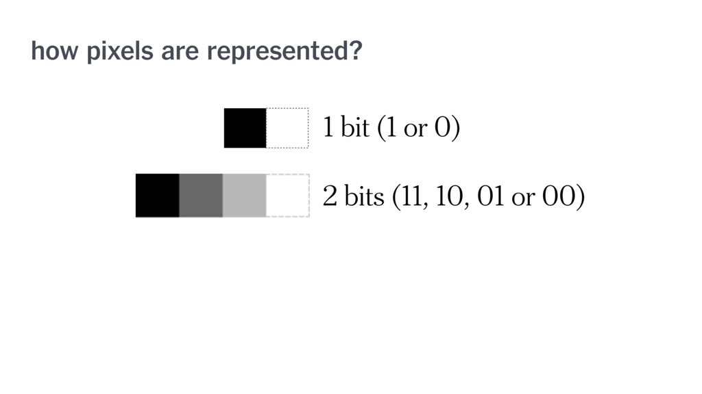 how pixels are represented? 1 bit (1 or 0) 2 bi...