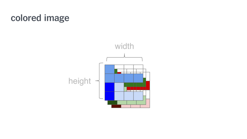 width height colored image
