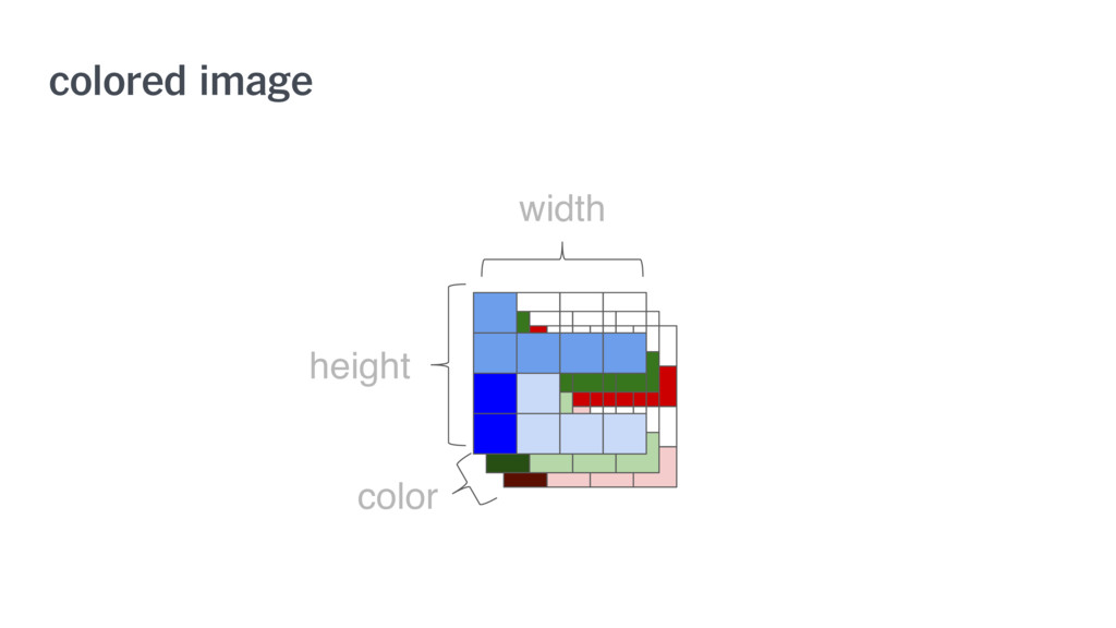 width height color colored image