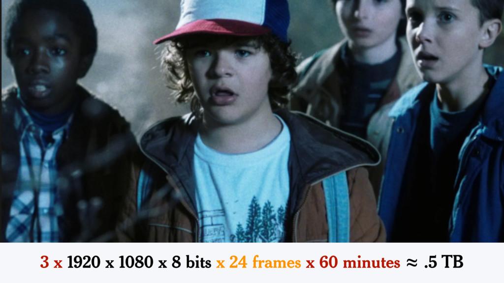 3 x 1920 x 1080 x 8 bits x 24 frames x 60 minut...