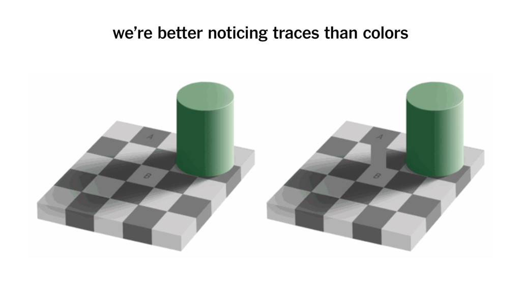 we're better noticing traces than colors