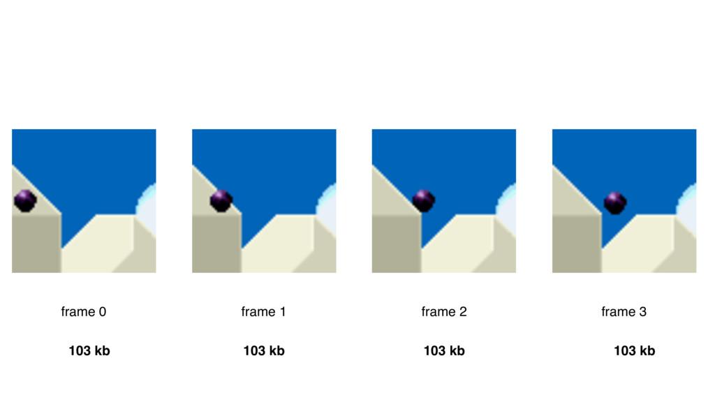 frame 0 frame 1 frame 2 frame 3 103 kb 103 kb 1...