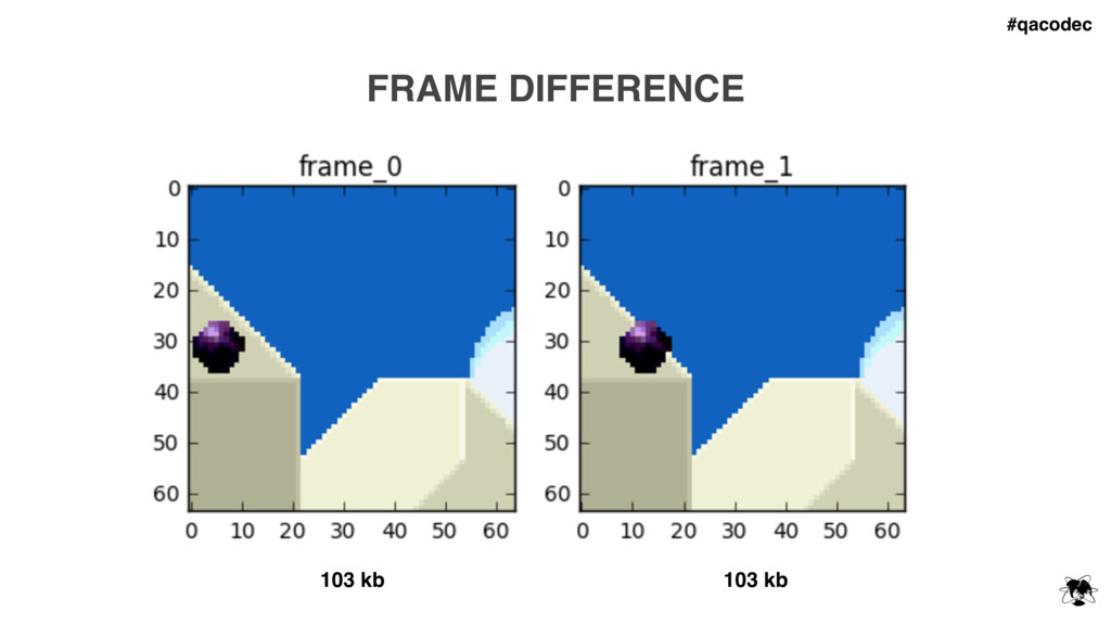 #qacodec FRAME DIFFERENCE 103 kb 103 kb