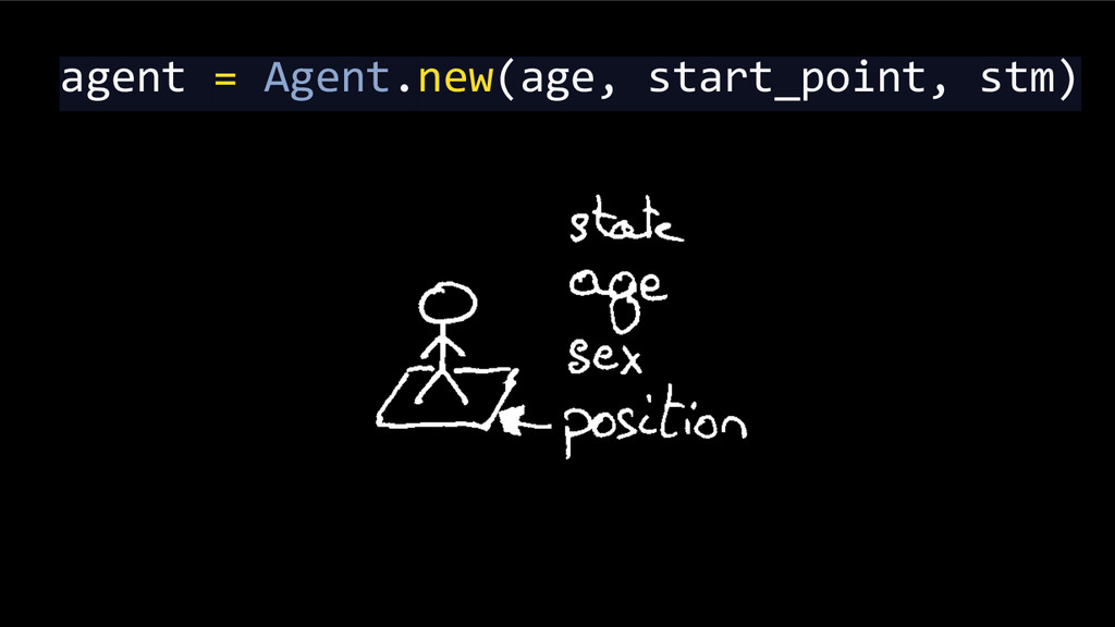 agent = Agent.new(age, start_point, stm)