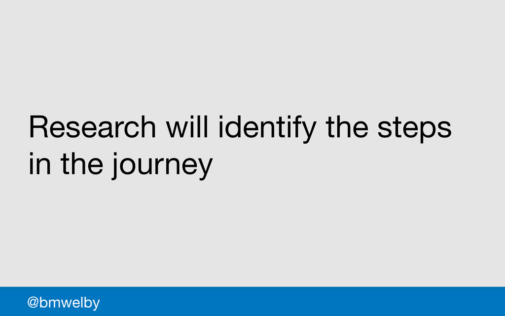 GDS @bmwelby Research will identify the steps i...