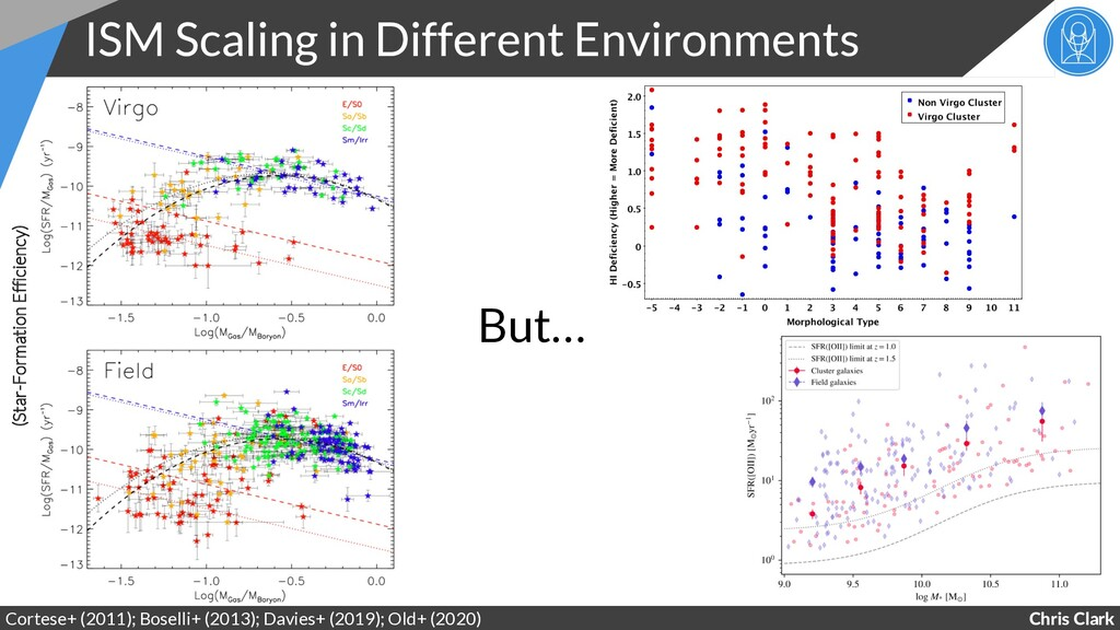 Chris Clark ISM Scaling in Different Environmen...