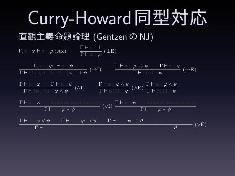 Curry-HowardಉܕରԠ ؍ओ໋ٛཧ (Gentzen ͷ NJ) Γ, x :...