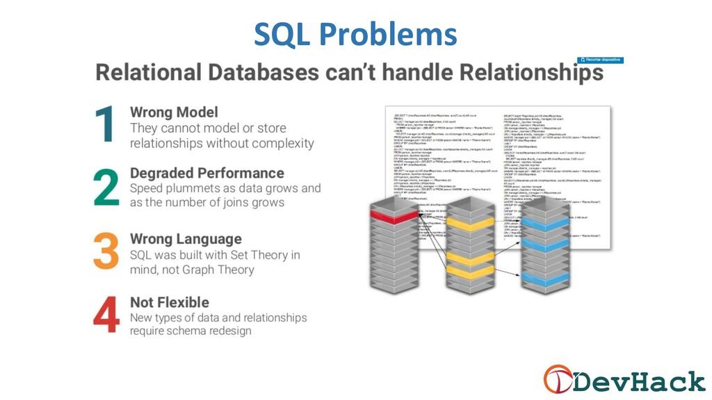 SQL Problems