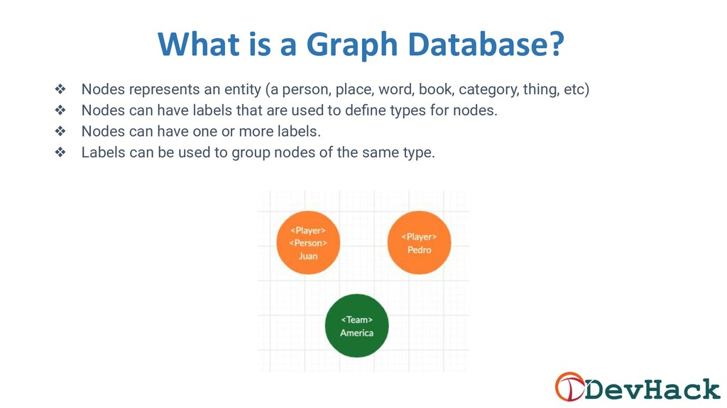 What is a Graph Database? ❖ Nodes represents an...