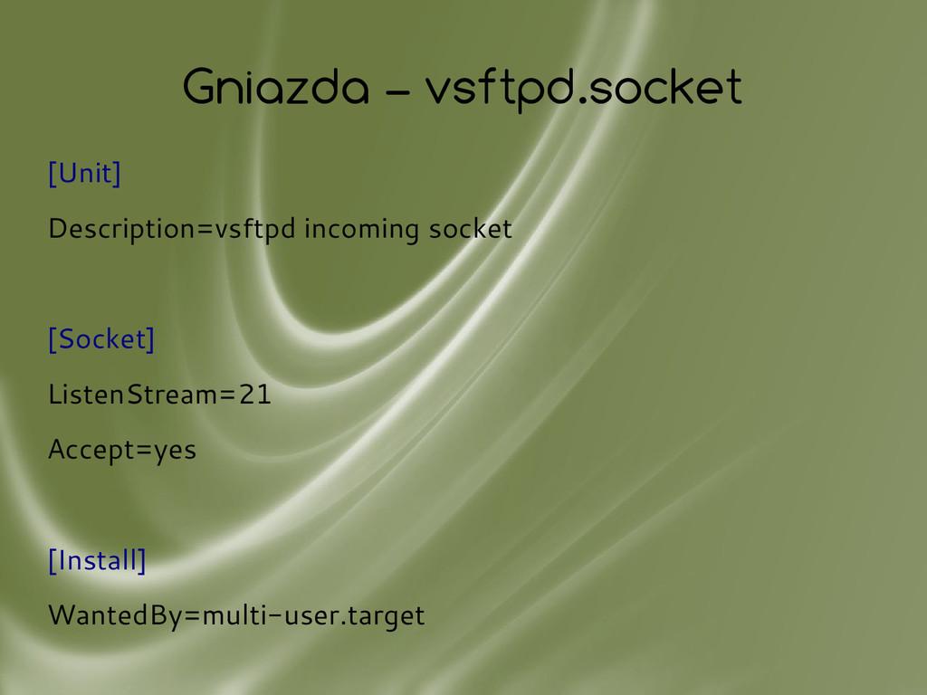 Gniazda – vsftpd.socket [Unit] Description=vsft...