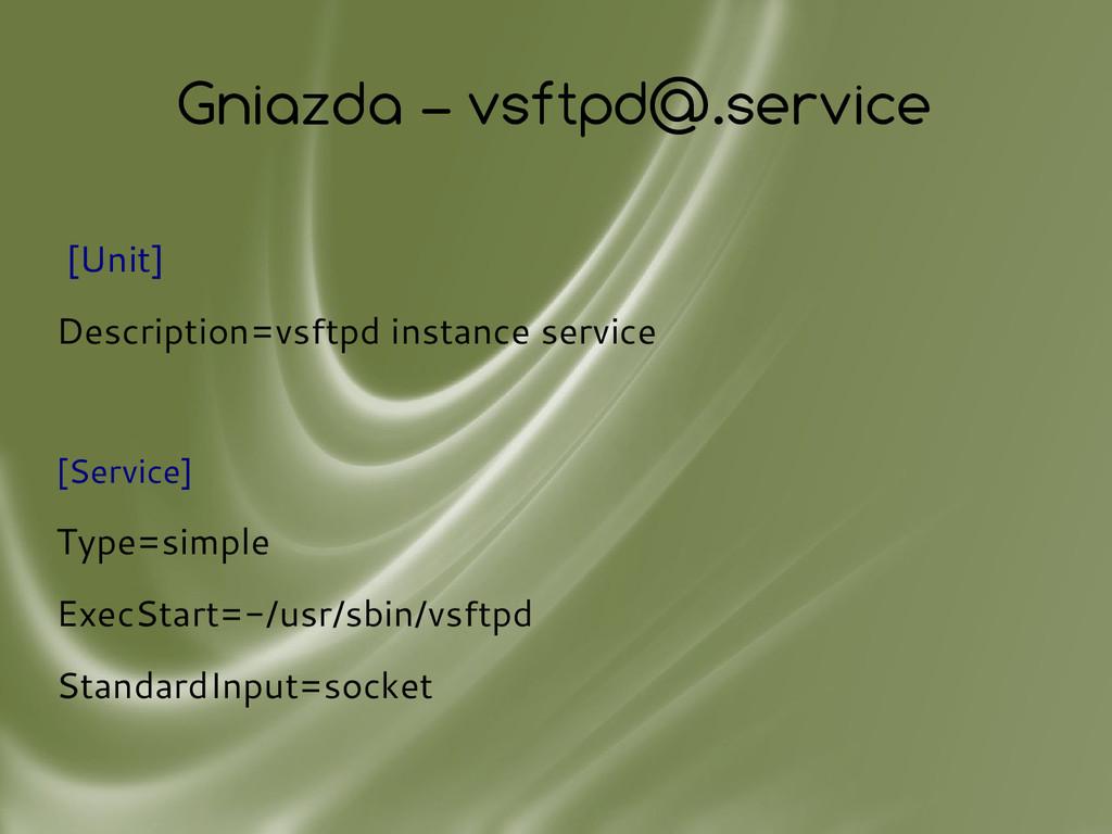 Gniazda – vsftpd@.service [Unit] Description=vs...