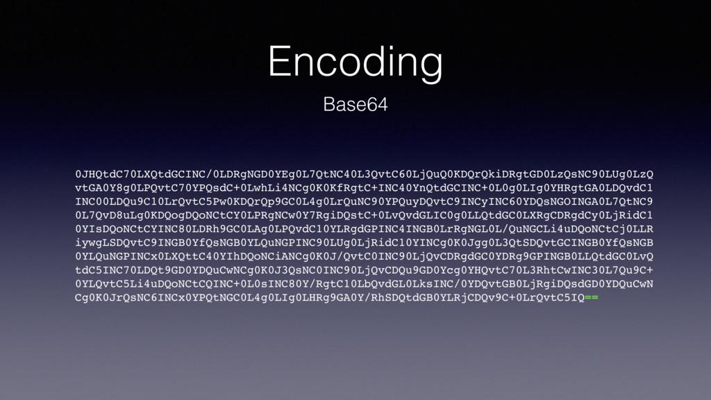 Encoding Base64 0JHQtdC70LXQtdGCINC/0LDRgNGD0YE...
