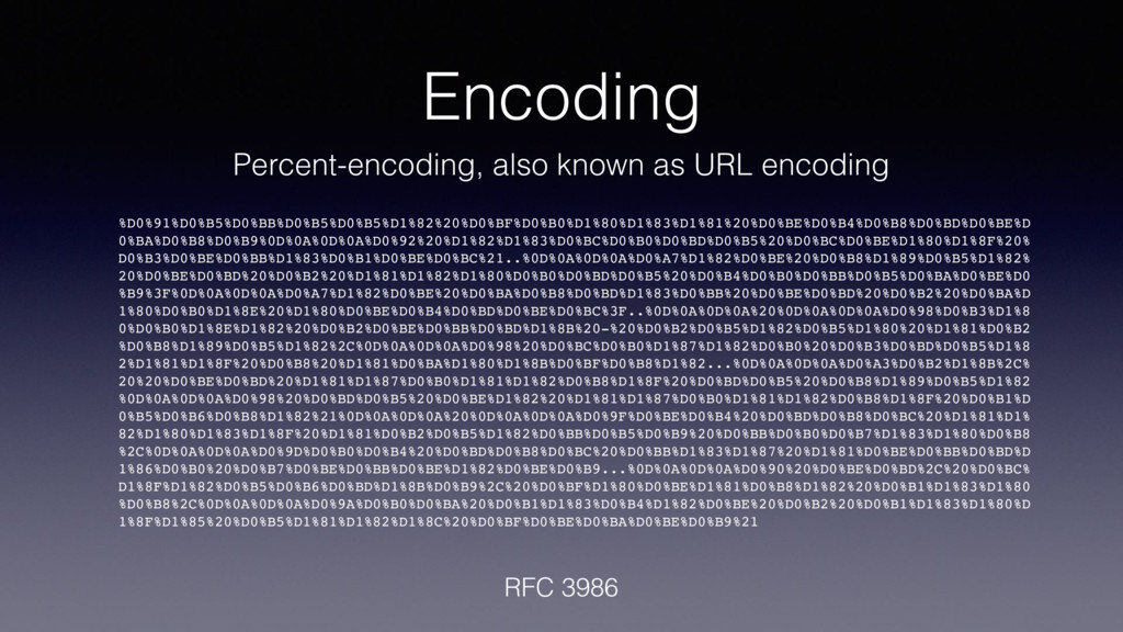 Encoding Percent-encoding, also known as URL en...