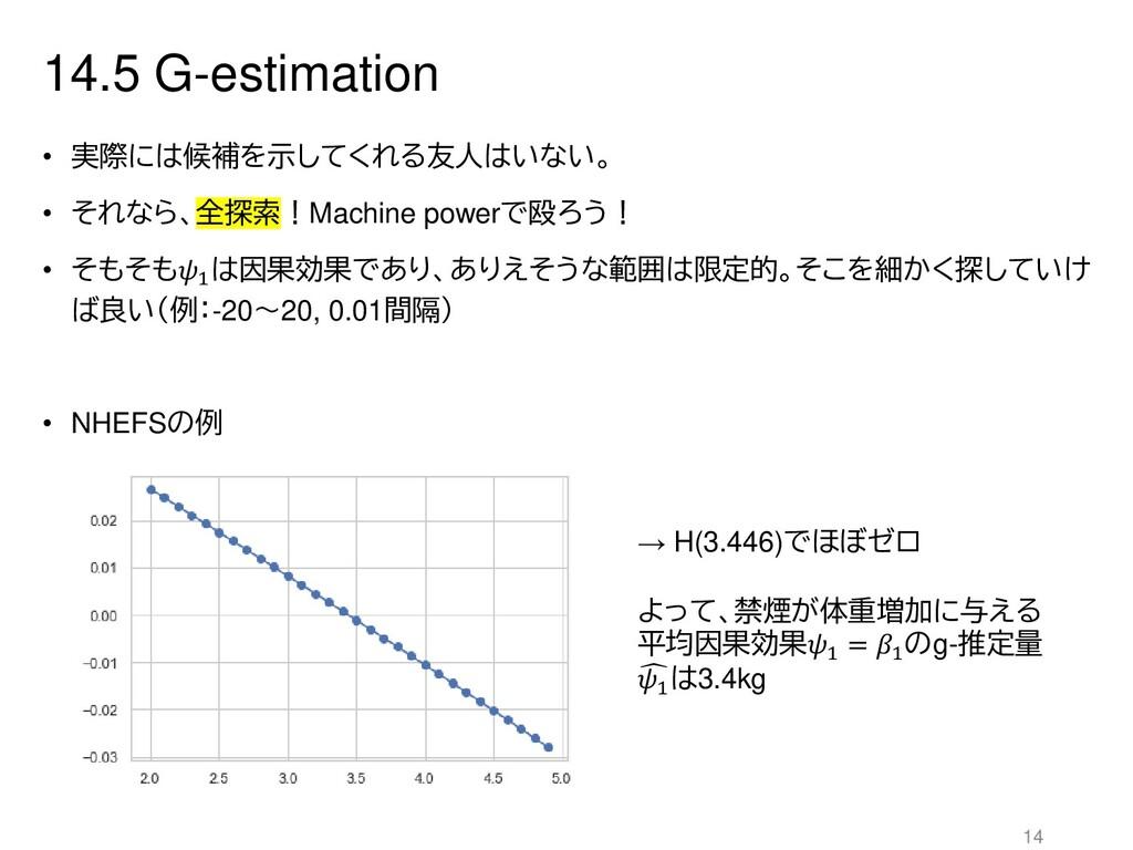 14.5 G-estimation • 実際には候補を示してくれる友人はいない。 • それなら...