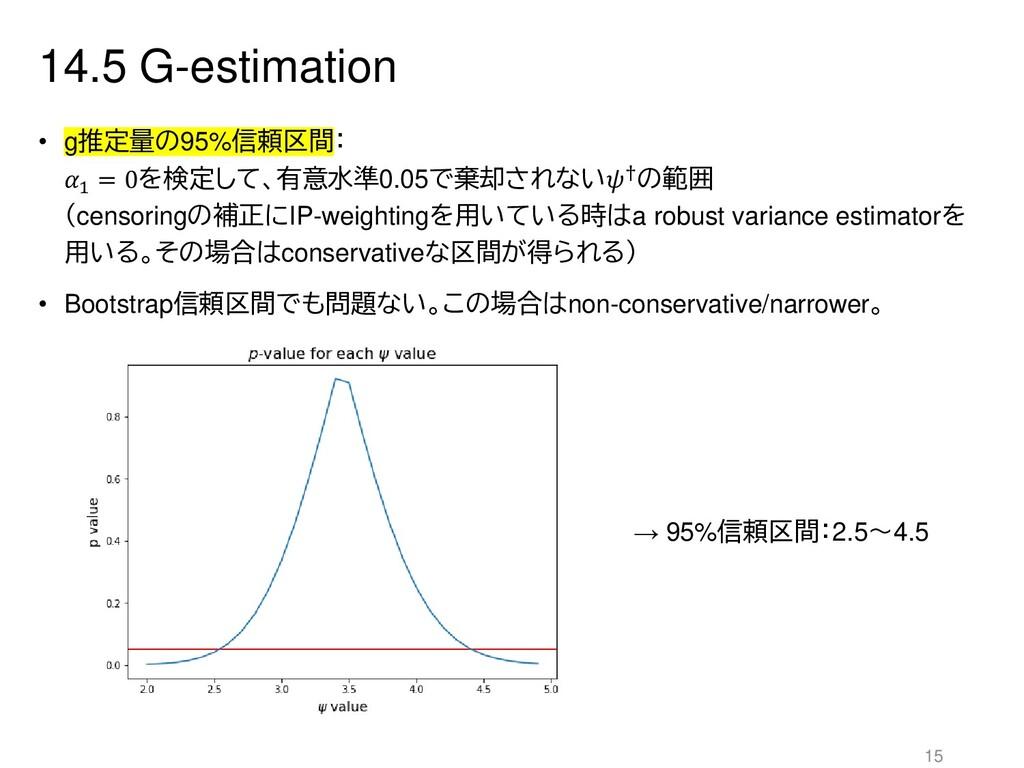 14.5 G-estimation • g推定量の95%信頼区間: 1 = 0を検定して、有意...