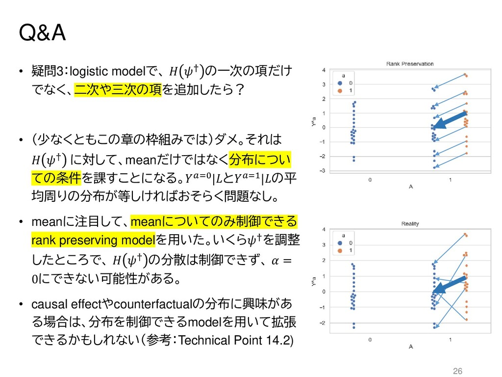 Q&A • 疑問3:logistic modelで、  † の一次の項だけ でなく、二次や三次...