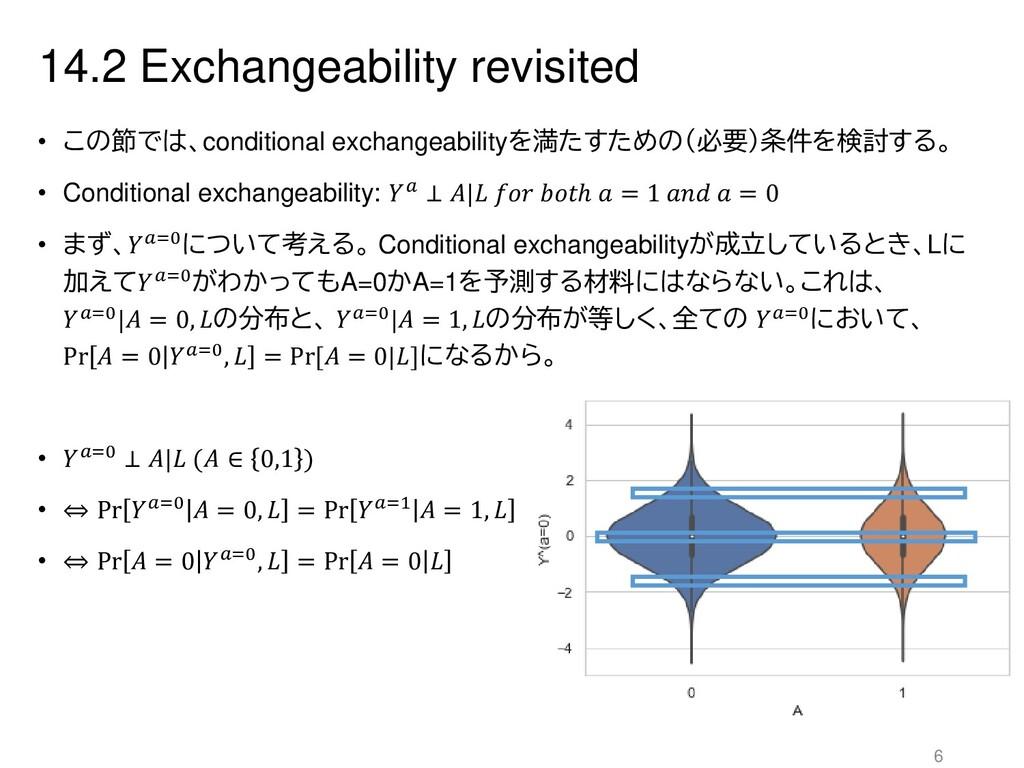 • この節では、conditional exchangeabilityを満たすための(必要)条...