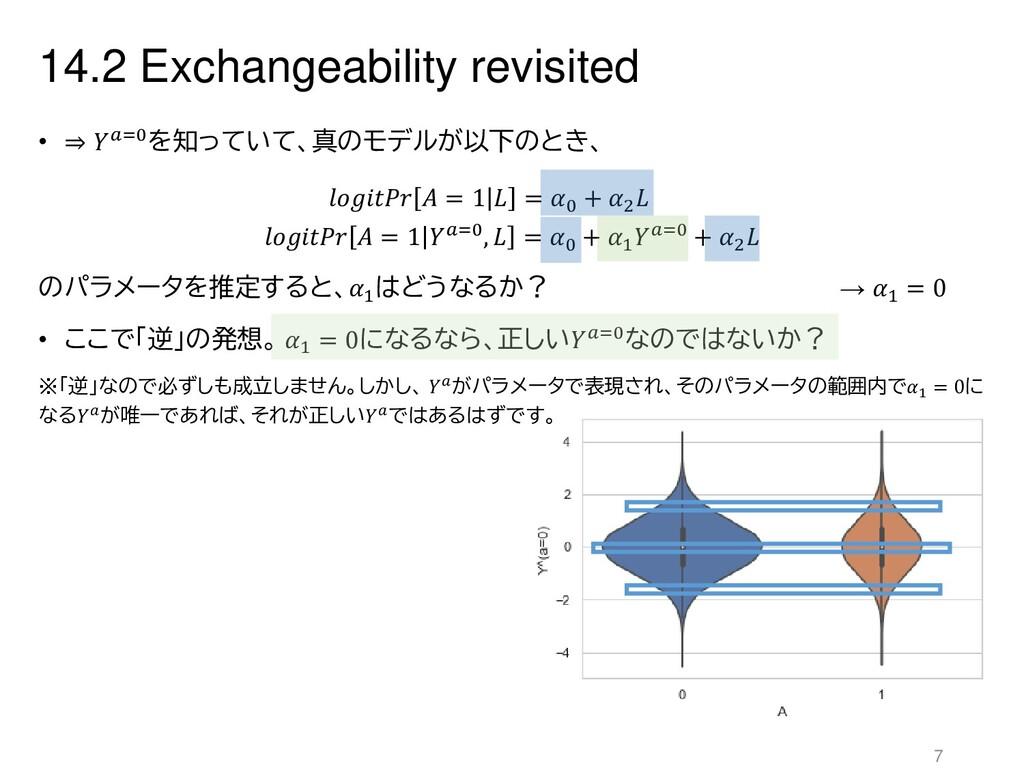 14.2 Exchangeability revisited • ⇒ =0を知っていて、真のモ...