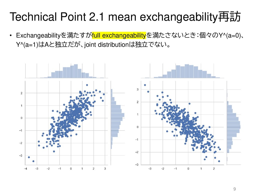 Technical Point 2.1 mean exchangeability再訪 • Ex...