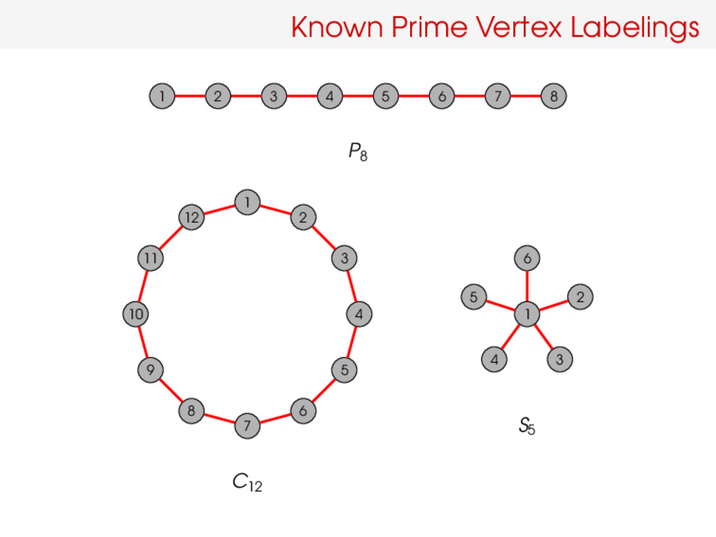 Known Prime Vertex Labelings 1 2 3 4 5 6 7 8 P8...