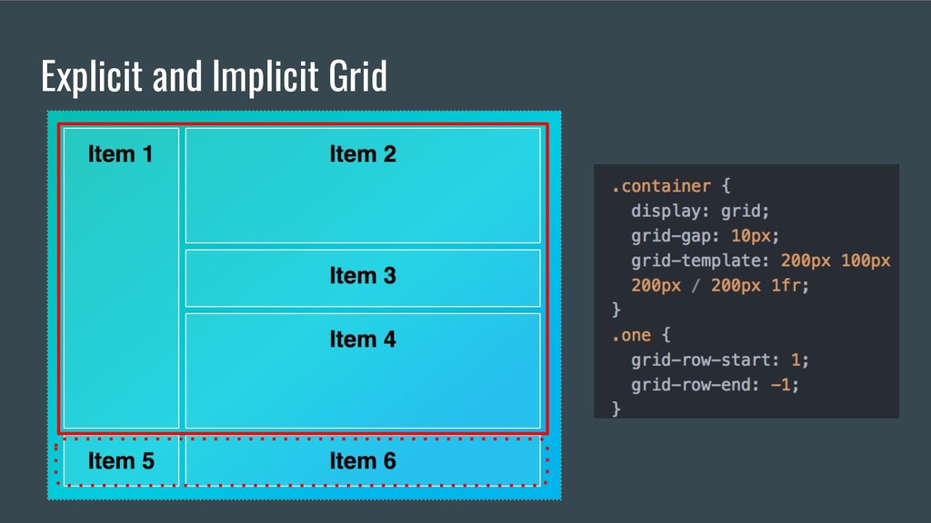 Explicit and Implicit Grid