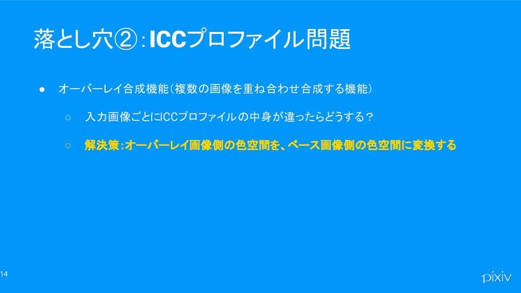 14 落とし穴②:ICCプロファイル問題 ● オーバーレイ合成機能(複数の画像を重ね合わせ合成...