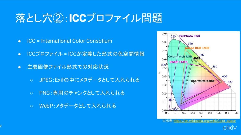 9 落とし穴②:ICCプロファイル問題 ● ICC = International Color...