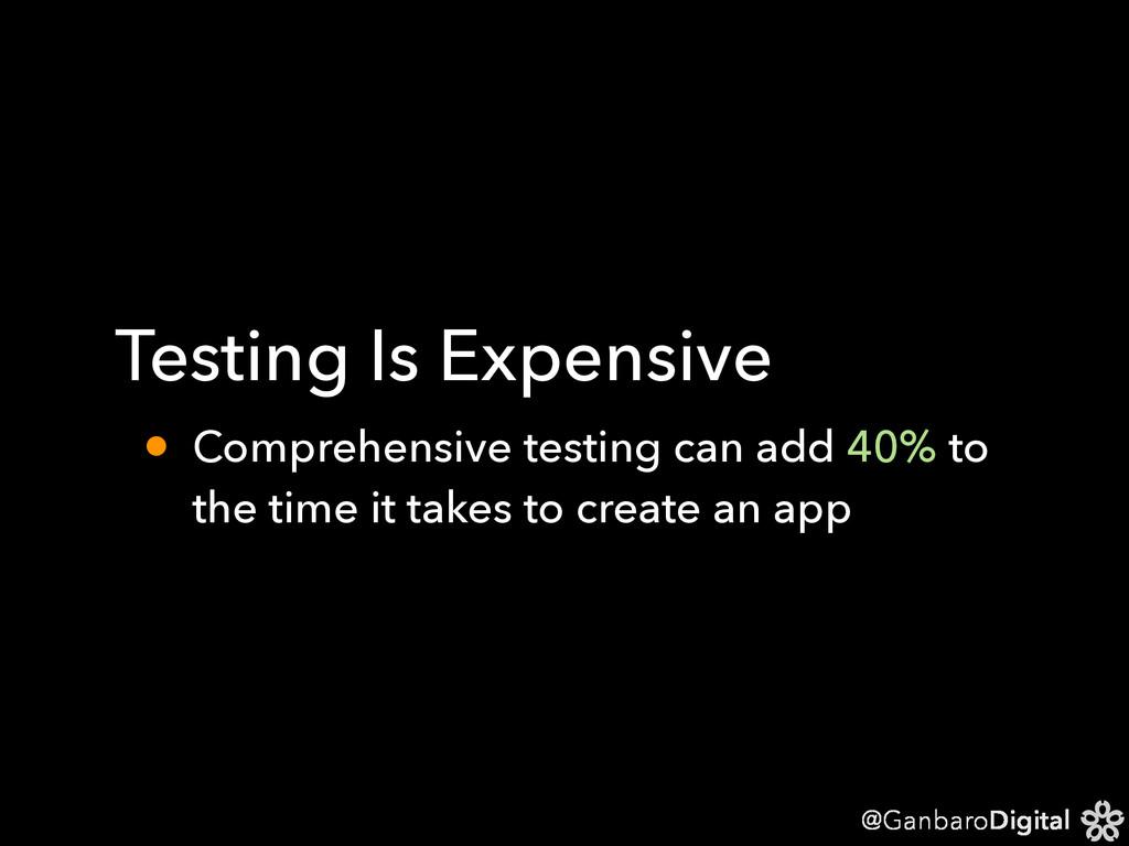 @GanbaroDigital Testing Is Expensive • Comprehe...