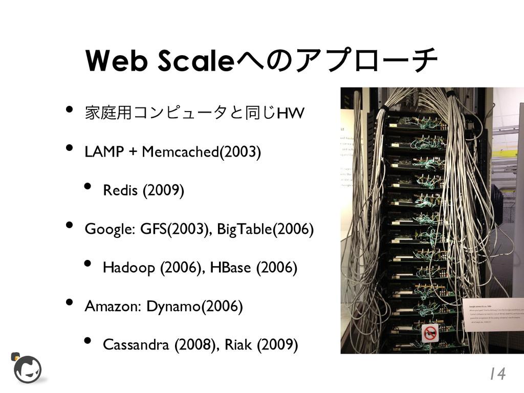 Web ScaleͷΞϓϩʔν • Ոఉ༻ίϯϐϡʔλͱಉ͡HW  • LAMP +...