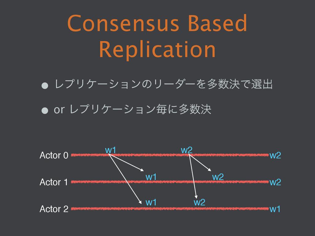 33  Consensus Based Replication • ϨϓϦέʔγϣϯͷϦʔ...