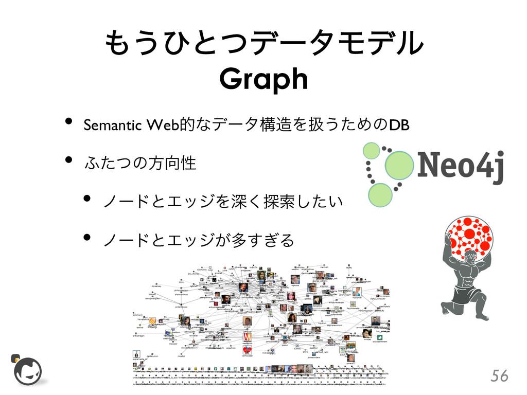 ͏ͻͱͭσʔλϞσϧ Graph • Semantic WebతͳσʔλߏΛѻ͏ͨΊͷD...