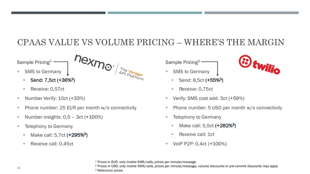 CPAAS VALUE VS VOLUME PRICING – WHERE'S THE MAR...