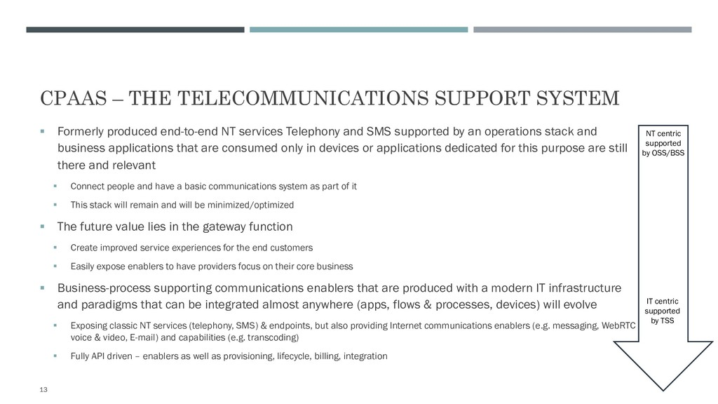 CPAAS – THE TELECOMMUNICATIONS SUPPORT SYSTEM §...