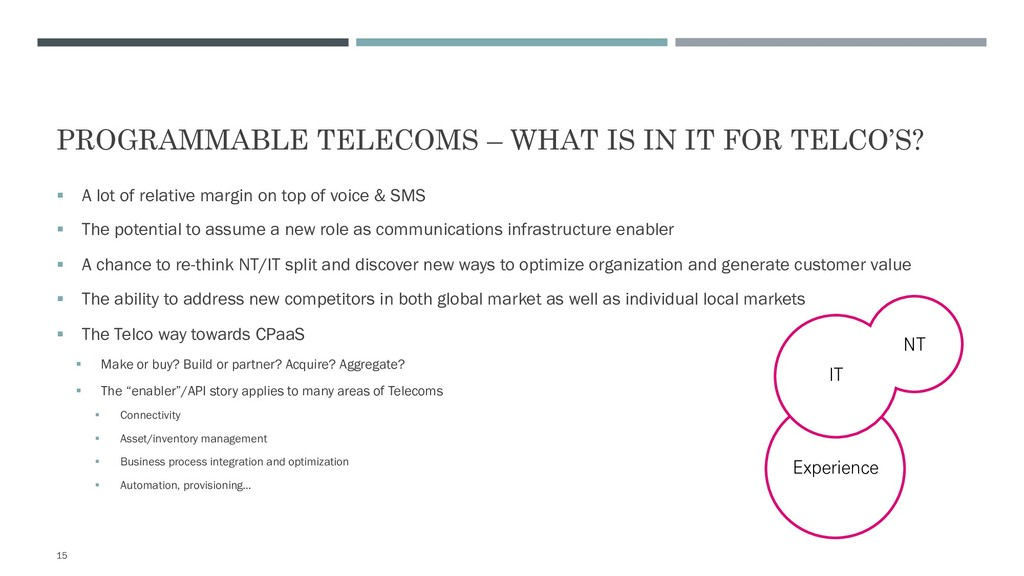 PROGRAMMABLE TELECOMS – WHAT IS IN IT FOR TELCO...