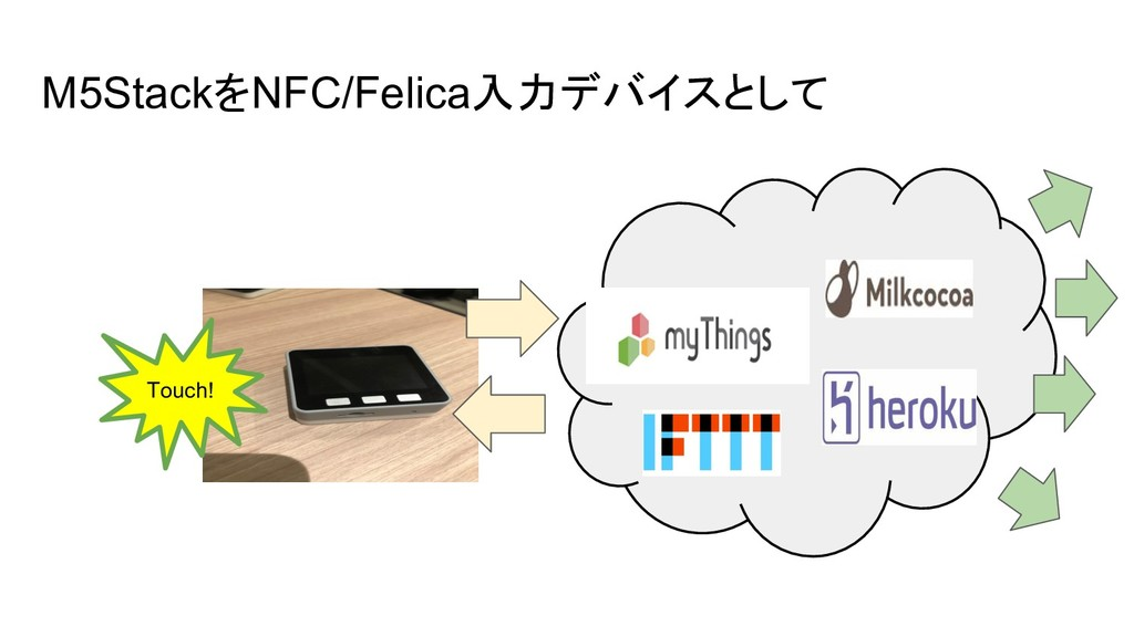 M5StackをNFC/Felica入力デバイスとして Touch!