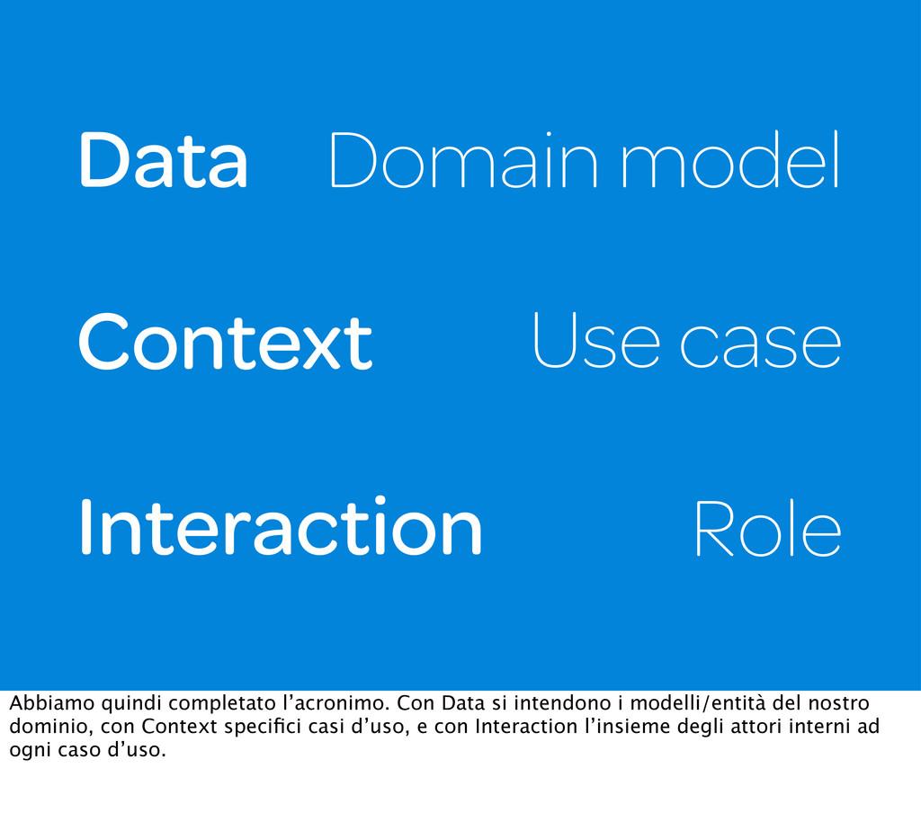 Domain model Use case Role Data Context Interac...