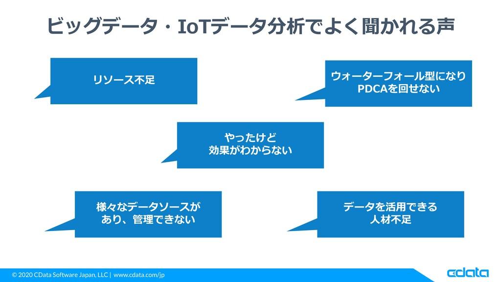 © 2020 CData Software Japan, LLC   www.cdata.co...