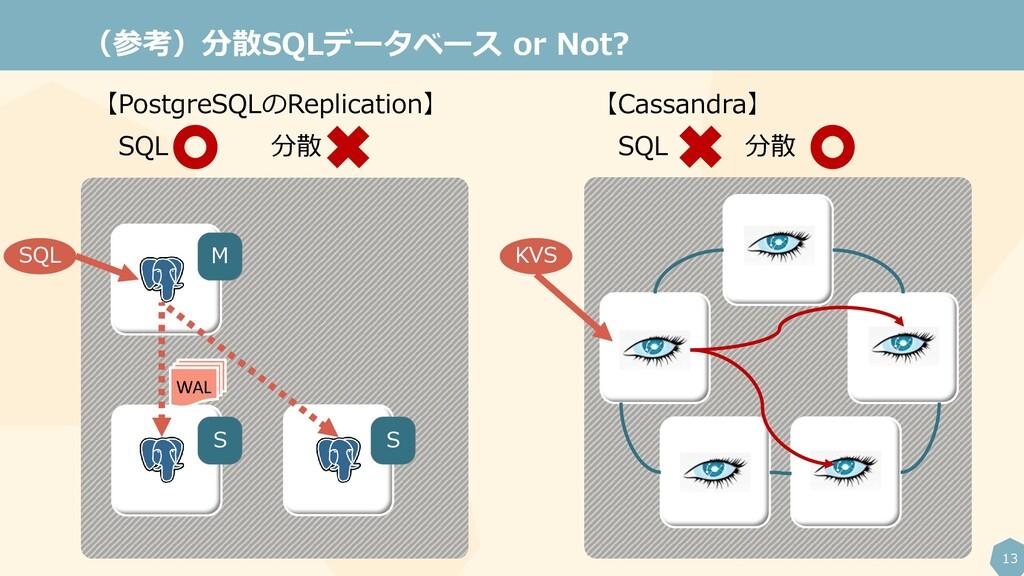 13 (参考)分散SQLデータベース or Not? WAL M S S 【PostgreSQ...