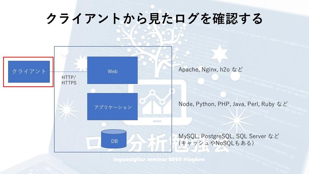 クライアントから見たログを確認する Apache, Nginx, h2o など Node, P...