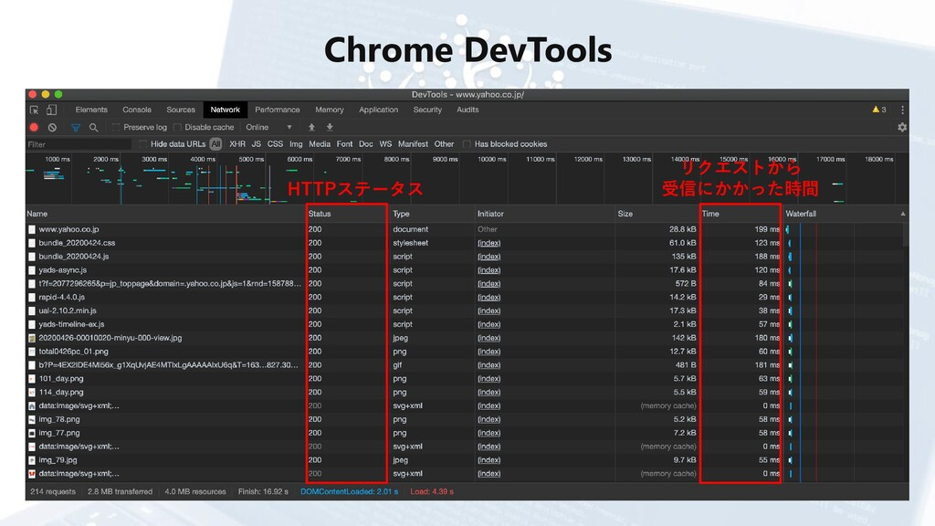 Chrome DevTools HTTPステータス リクエストから 受信にかかった時間