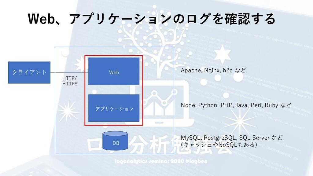 Web、アプリケーションのログを確認する Apache, Nginx, h2o など Node...