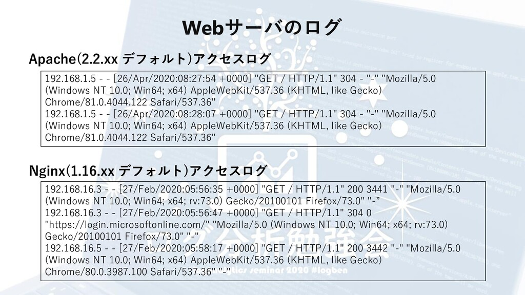 Webサーバのログ 192.168.16.3 - - [27/Feb/2020:05:56:3...