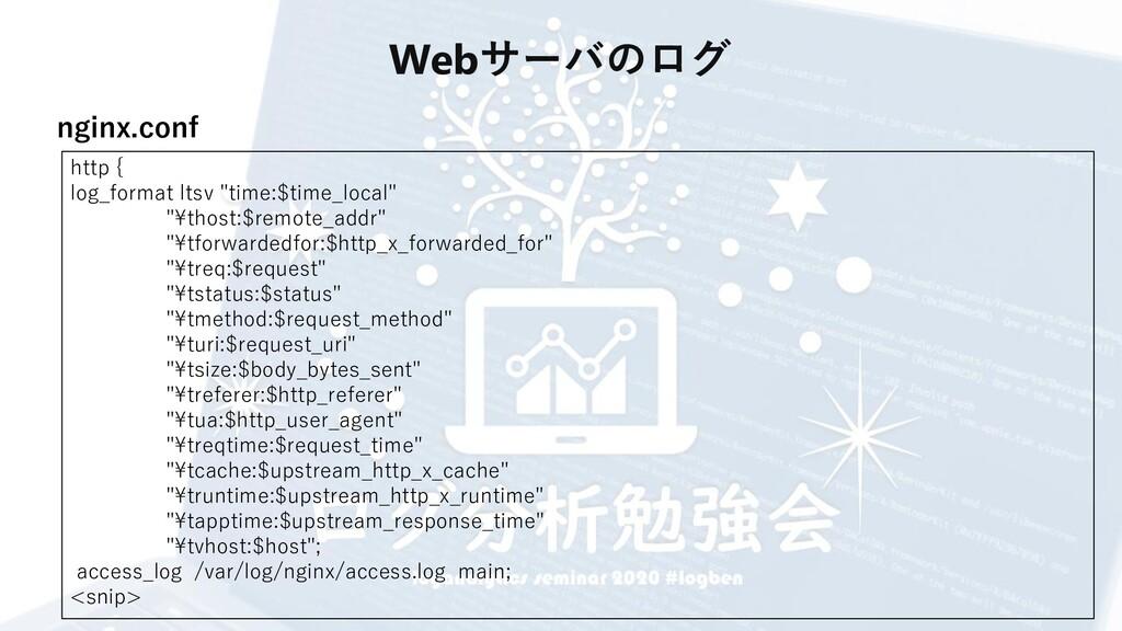 "Webサーバのログ nginx.conf http { log_format ltsv ""ti..."