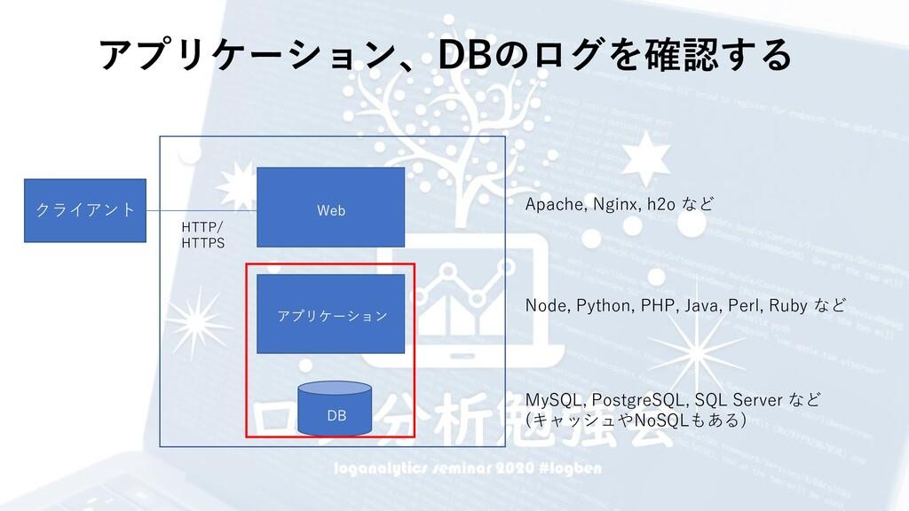 アプリケーション、DBのログを確認する Apache, Nginx, h2o など Node,...