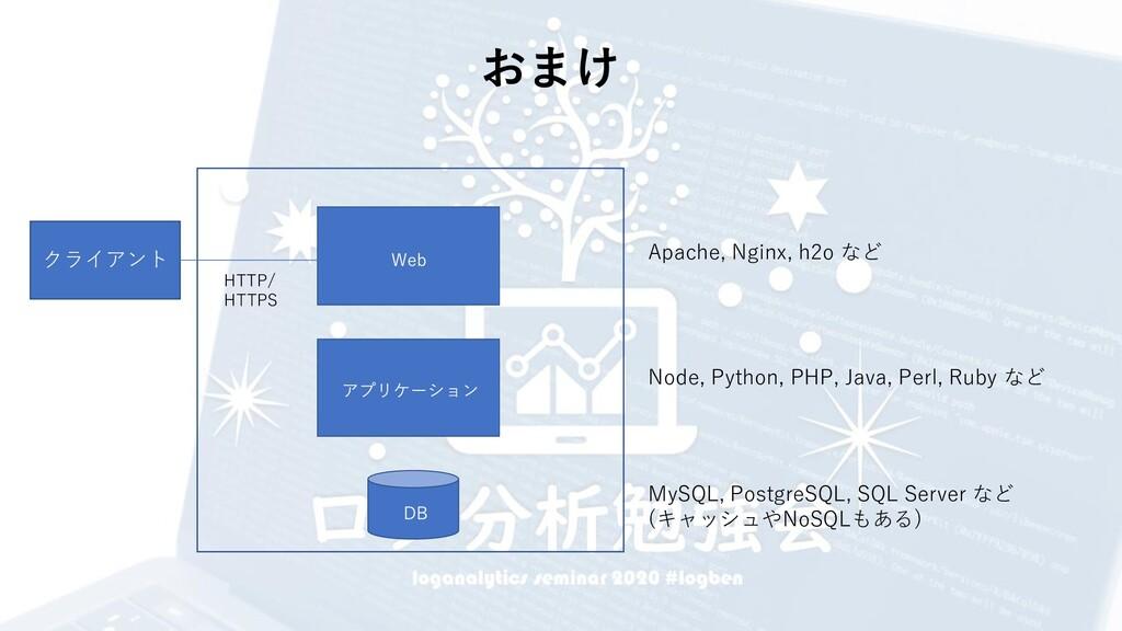 おまけ Apache, Nginx, h2o など Node, Python, PHP, Ja...