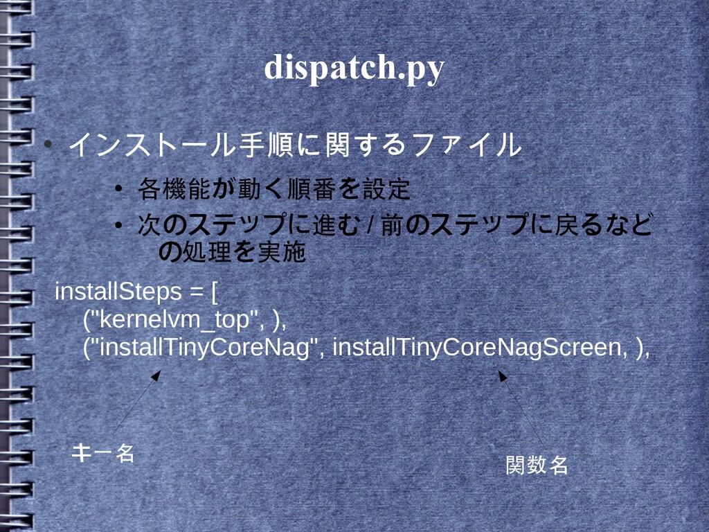 dispatch.py ● インストール手順に関するファイル ● 各機能が動く順番を設定 ● ...