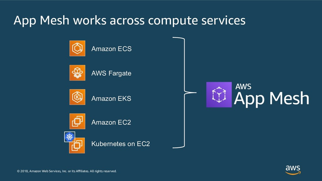 © 2018, Amazon Web Services, Inc. or its Affiliat...