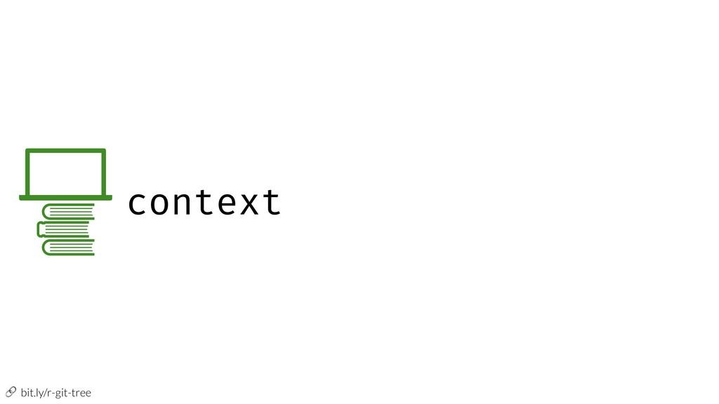 bit.ly/r-git-tree context