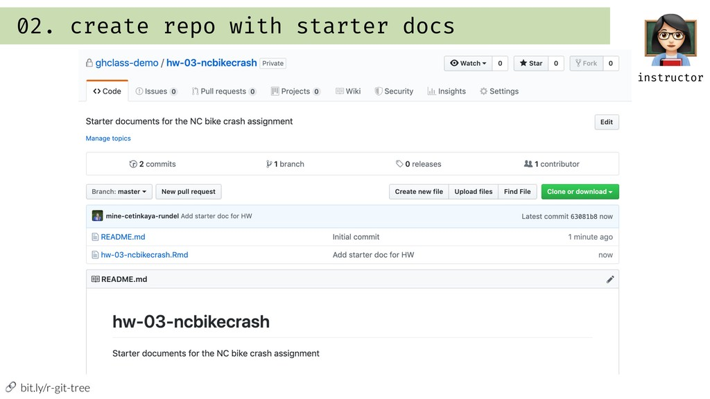 bit.ly/r-git-tree 02. create repo with starter...